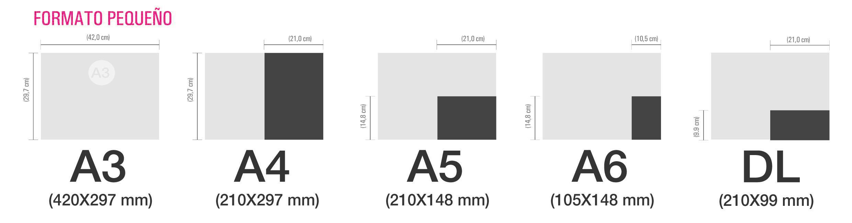 Tamaños y formatos de papel para imprenta - Soloimprenta.es